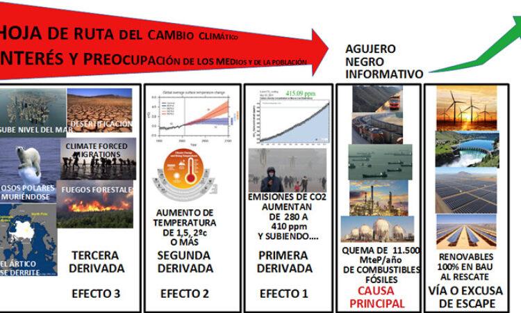 """Artículo: """"Las declaraciones británicas de emergencia climática: no vinculantes y superficiales"""", por Pedro Prieto, publicado el día 17 de mayo de 2019, en 15/15\15 Revista para una nueva civilización"""