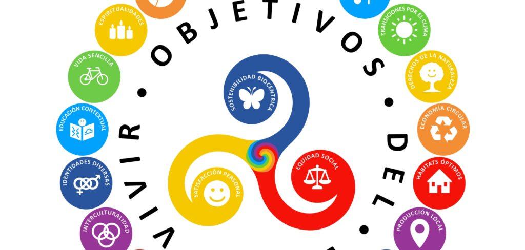 """Recomendamos las Jornadas Virtuales """"Los Objetivos del Buen Vivir como alternativa a los Objetivos del Desarrollo Sostenible"""", se entrega certificado de participación y es de acceso gratuito."""