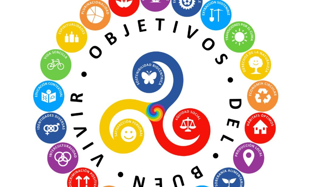 """Recomendamos las Jornadas Virtuales «Los Objetivos del Buen Vivir como alternativa a los Objetivos del Desarrollo Sostenible"""", se entrega certificado de participación y es de acceso gratuito."""