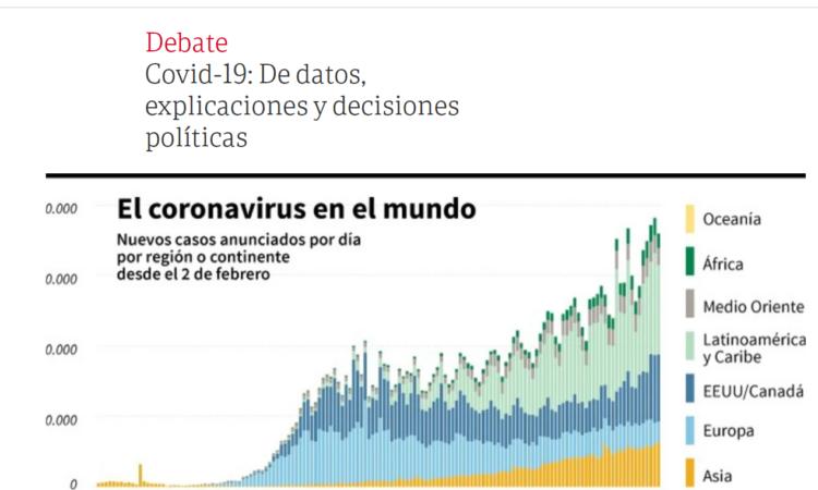 """Artículo: """"Covid-19: De datos, explicaciones y decisiones políticas"""", por nuestro colegiado Manuel Alcántara, publicado en Clarín el día 1 de julio de 2020"""